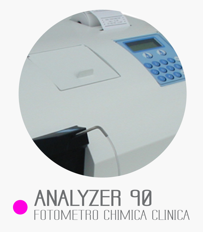Analyzer 90 Image