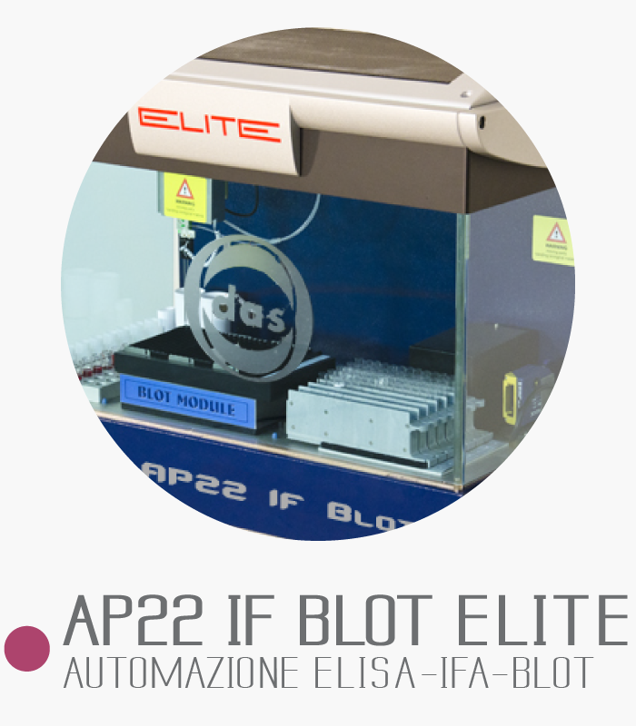 AP22 IF BLOT ELITE Image