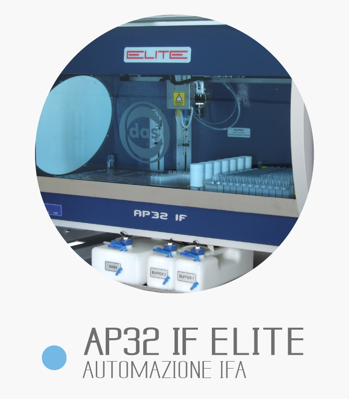 AP32 IF ELITE Image
